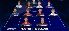 Neville's team of the season