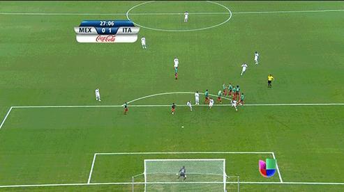 Pirlo freekick vs Mexico