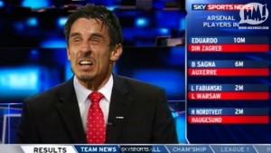 Saving money with Sky Sports