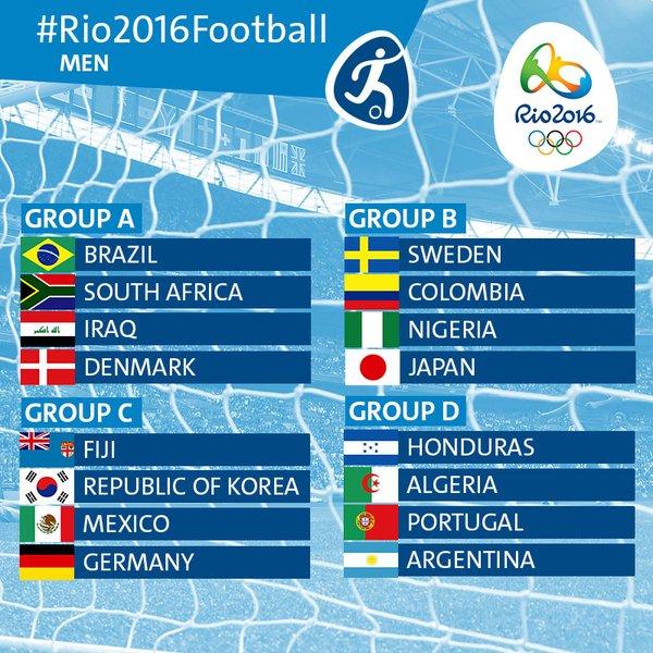 2016 Olympics Men's football groups. Courtesy of Rio2016.