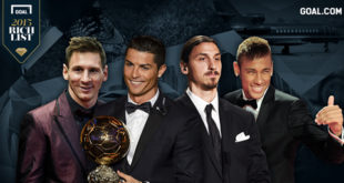 5 richest footballers in 2016