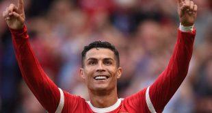Cristiano Ronaldo Salary and Net worth in 2021
